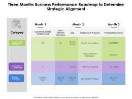 Three Months Business Performance Roadmap To Determine Strategic Alignment