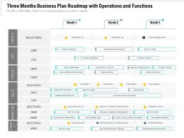 Three Months Business Plan Roadmap With Operations And Functions