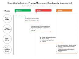 Three Months Business Process Management Roadmap For Improvement