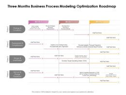 Three Months Business Process Modeling Optimization Roadmap