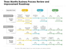 Three Months Business Process Review And Improvement Roadmap
