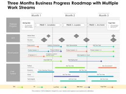 Three Months Business Progress Roadmap With Multiple Work Streams