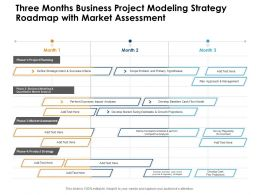 Three Months Business Project Modeling Strategy Roadmap With Market Assessment