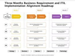 Three Months Business Requirement And ITIL Implementation Alignment Roadmap