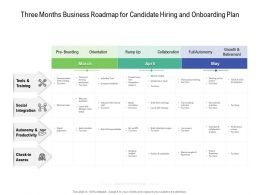 Three Months Business Roadmap For Candidate Hiring And Onboarding Plan