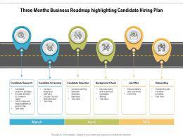 Three Months Business Roadmap Highlighting Candidate Hiring Plan