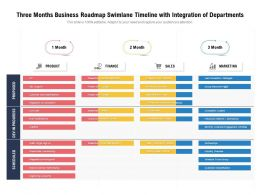 Three Months Business Roadmap Swimlane Timeline With Integration Of Departments