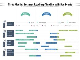 Three Months Business Roadmap Timeline With Key Events