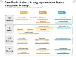 Three Months Business Strategy Implementation Process Management Roadmap