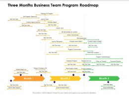 Three Months Business Team Program Roadmap