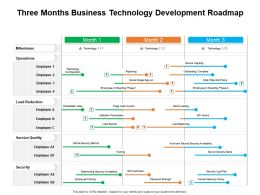 Three Months Business Technology Development Roadmap