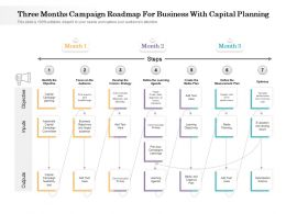 Three Months Campaign Roadmap For Business With Capital Planning