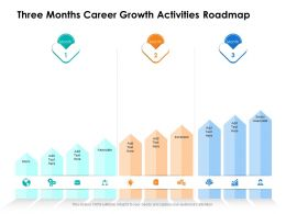 Three Months Career Growth Activities Roadmap
