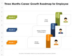 Three Months Career Growth Roadmap For Employee