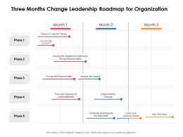 Three Months Change Leadership Roadmap For Organization