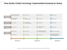 Three Months Chatbot Technology Implementation Roadmap For Startup