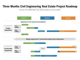 Three Months Civil Engineering Real Estate Project Roadmap