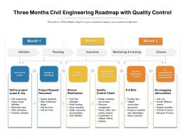 Three Months Civil Engineering Roadmap With Quality Control