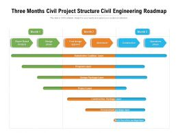 Three Months Civil Project Structure Civil Engineering Roadmap