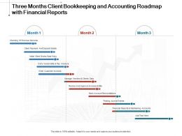Three Months Client Bookkeeping And Accounting Roadmap With Financial Reports