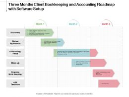 Three Months Client Bookkeeping And Accounting Roadmap With Software Setup