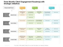 Three Months Client Engagement Roadmap With Strategic Initiatives
