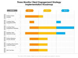 Three Months Client Engagement Strategy Implementation Roadmap