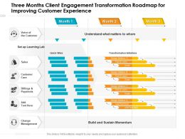 Three Months Client Engagement Transformation Roadmap For Improving Customer Experience