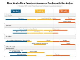 Three Months Client Experience Assessment Roadmap With Gap Analysis