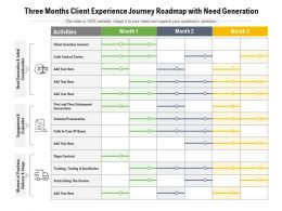 Three Months Client Experience Journey Roadmap With Need Generation