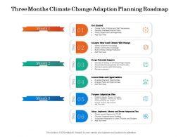 Three Months Climate Change Adaption Planning Roadmap