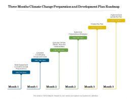 Three Months Climate Change Preparation And Development Plan Roadmap