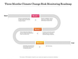 Three Months Climate Change Risk Monitoring Roadmap