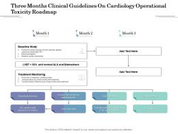 Three Months Clinical Guidelines On Cardiology Operational Toxicity Roadmap