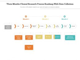 Three Months Clinical Research Process Roadmap With Data Collection