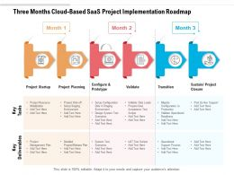 Three Months Cloud Based SaaS Project Implementation Roadmap