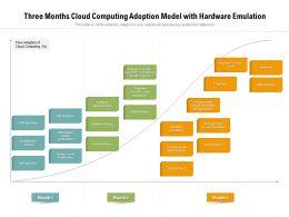 Three Months Cloud Computing Adoption Model With Hardware Emulation