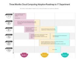 Three Months Cloud Computing Adoption Roadmap To IT Department