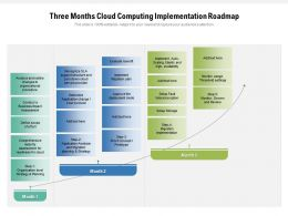 Three Months Cloud Computing Implementation Roadmap