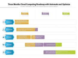 Three Months Cloud Computing Roadmap With Automate And Optimize