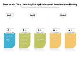 Three Months Cloud Computing Strategy Roadmap With Assessment And Planning
