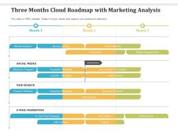 Three Months Cloud Roadmap With Marketing Analysis