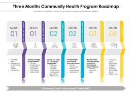 Three Months Community Health Program Roadmap