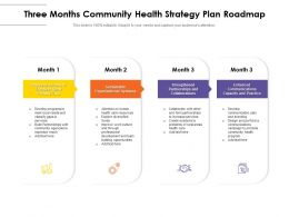 Three Months Community Health Strategy Plan Roadmap