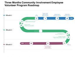Three Months Community Involvement Employee Volunteer Program Roadmap
