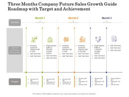 Three Months Company Future Sales Growth Guide Roadmap With Target And Achievement