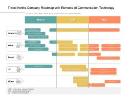 Three Months Company Roadmap With Elements Of Communication Technology