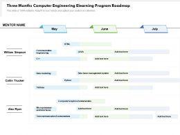 Three Months Computer Engineering Elearning Program Roadmap