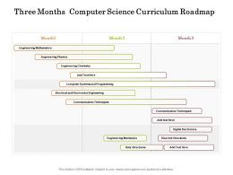 Three Months Computer Science Curriculum Roadmap