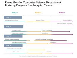 Three Months Computer Science Department Training Program Roadmap For Teams